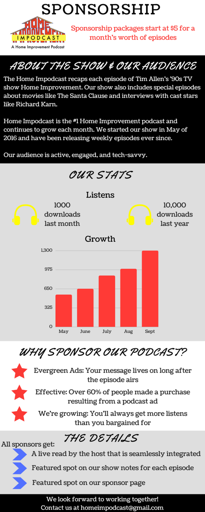 Home Impodcast Sponsorship Infographic (1)